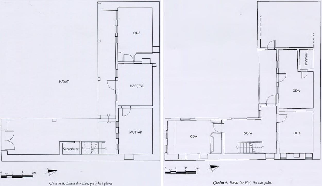 bacacilar ev plan - Bacacılar Evi
