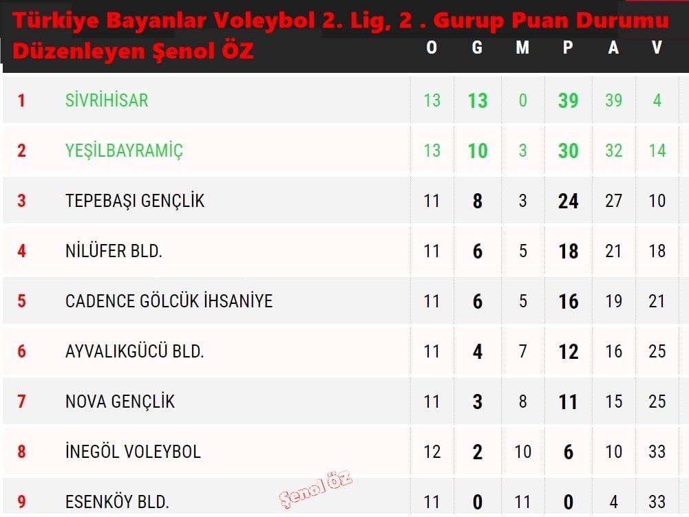 sampiyon sivrihisarspor - Sivrihisarspor Şampiyon