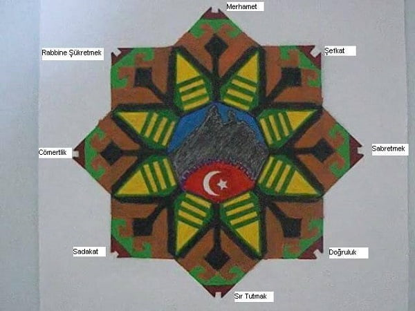turkmotif - Sivrihisar'ın Ruhu